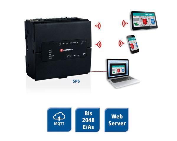 UniStream Virtual HMI SPS