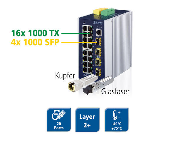 20-Port administrierbarer Ethernet Switch