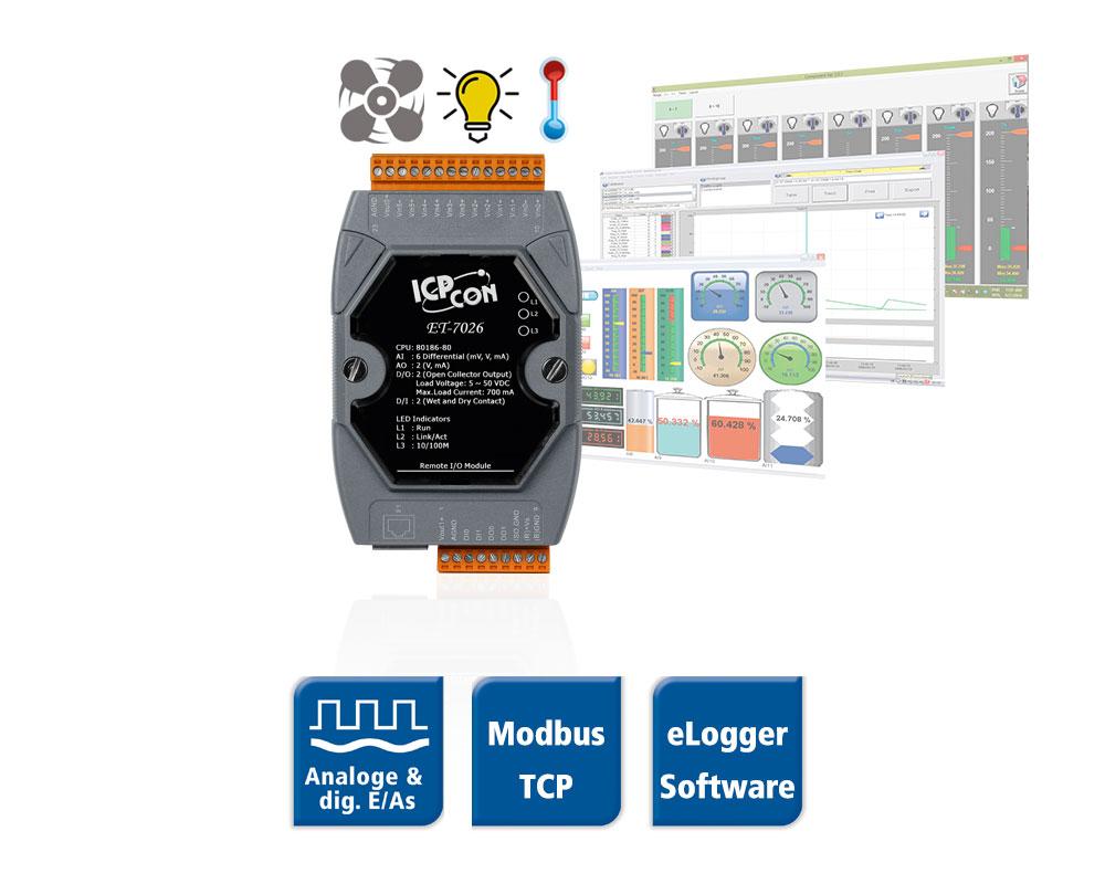 ET-7026 - Universelle Ethernet E/A-Module