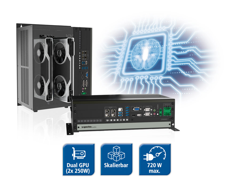 PowerBox 5000 - Dual GPU Power Kompakt-PC